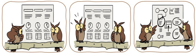 Owl Reviewers