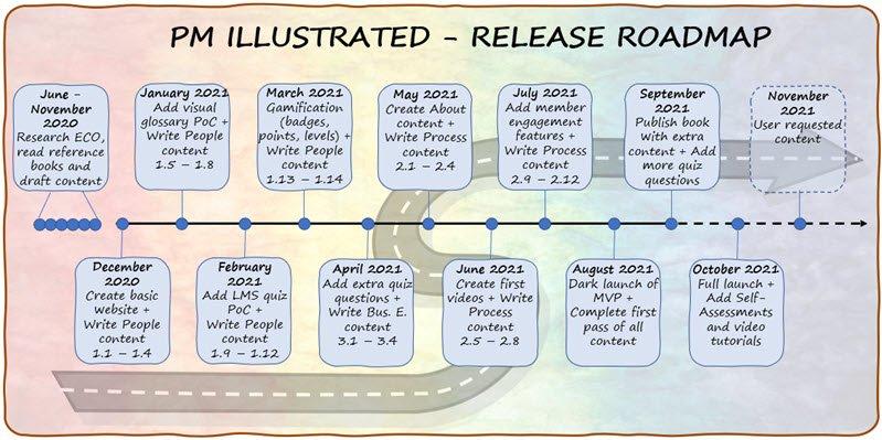 Release Roadmap - September